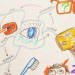 Le mappe mentali e strategie di memorizzazione e apprendimento per studenti Elementari e Medie